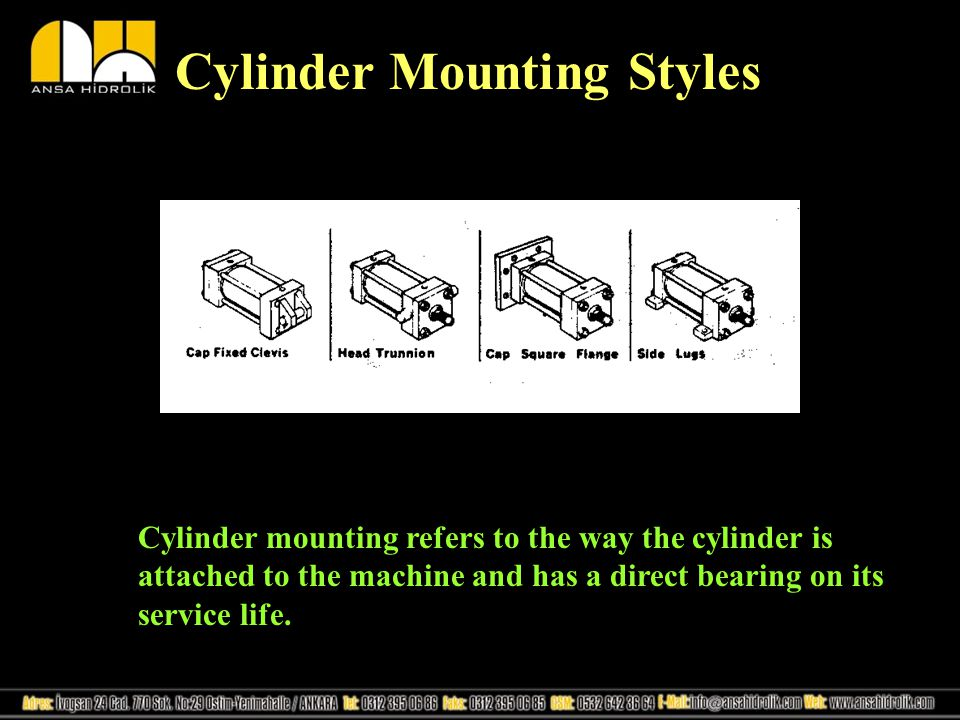 Cylinder Mounting Styles