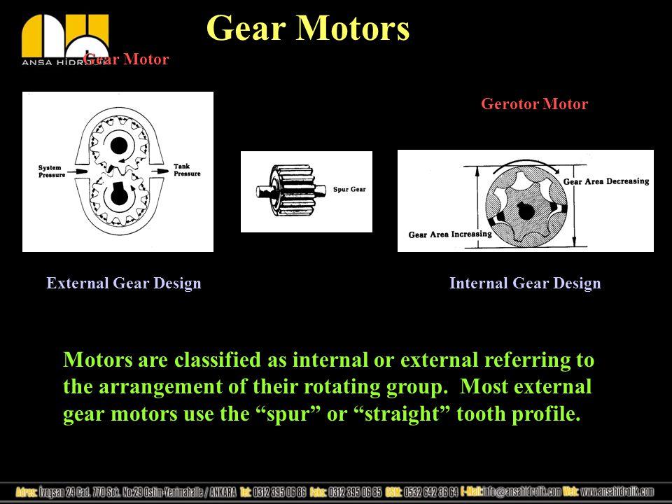 Gear Motors Gear Motor. Gerotor Motor. External Gear Design. Internal Gear Design.