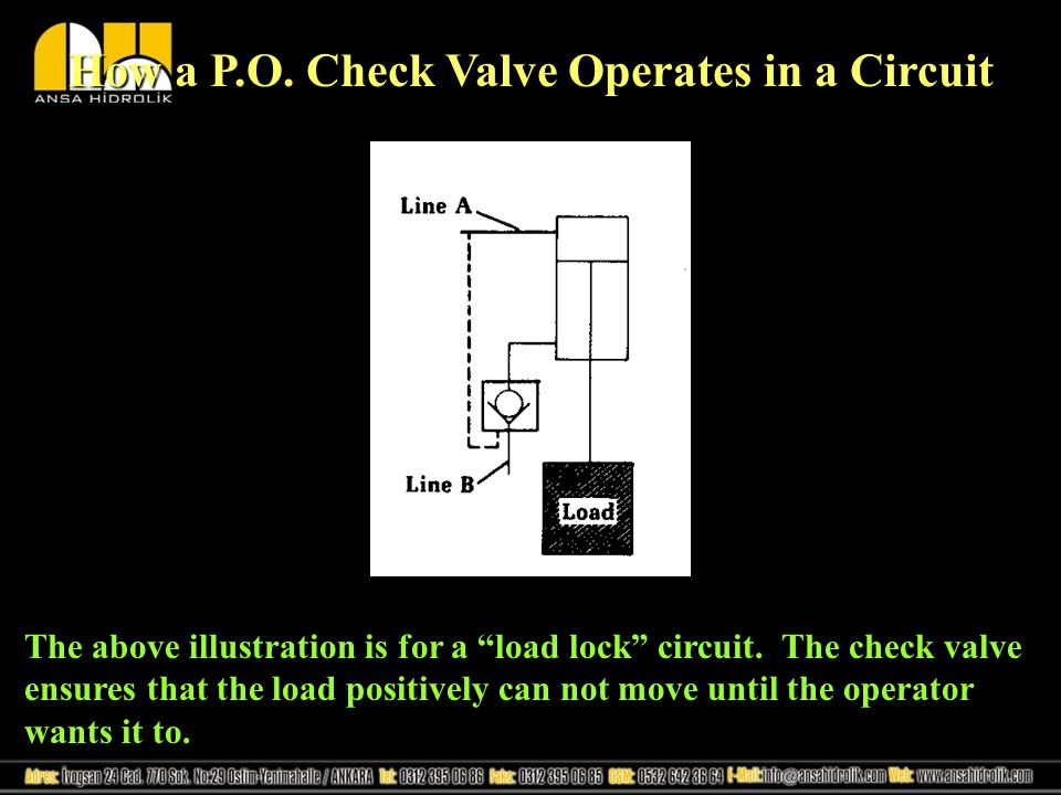How a P.O. Check Valve Operates in a Circuit