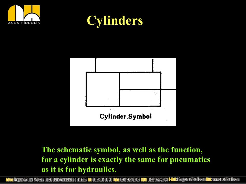 Cylinders The schematic symbol, as well as the function, for a cylinder is exactly the same for pneumatics as it is for hydraulics.