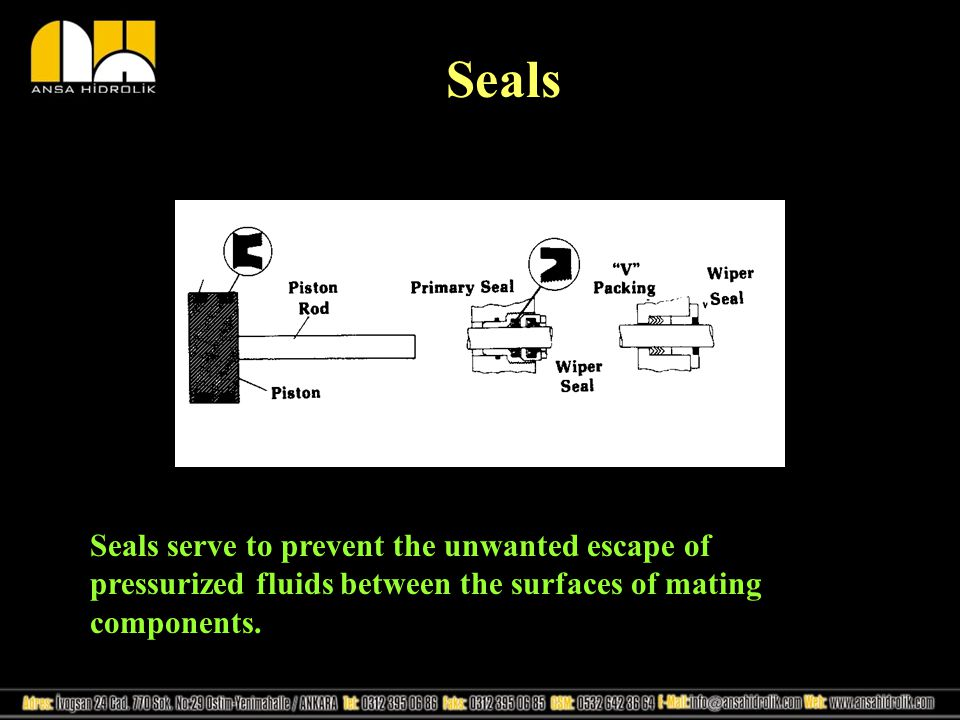 Seals Seals serve to prevent the unwanted escape of pressurized fluids between the surfaces of mating components.