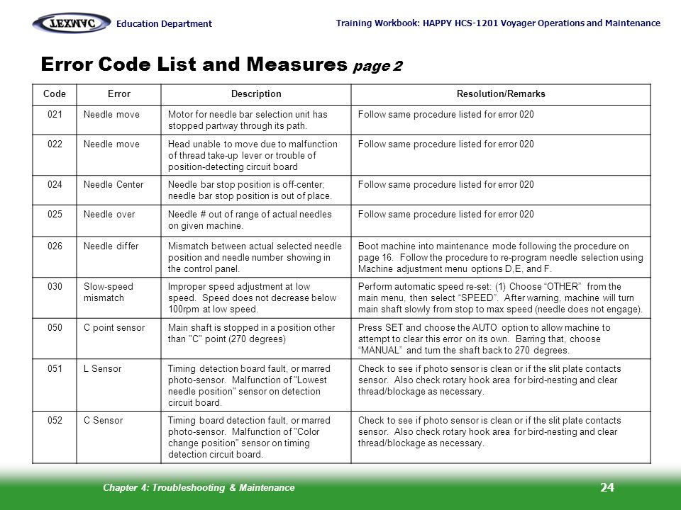 Error Code List and Measures page 2