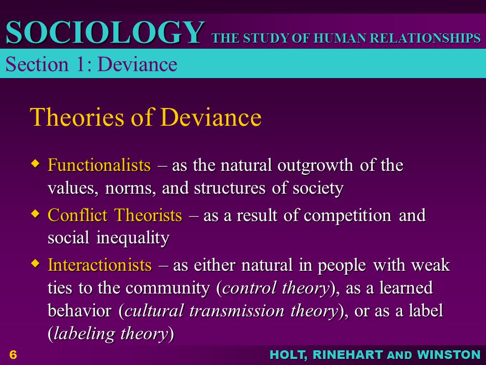 Theories of Deviance Section 1: Deviance