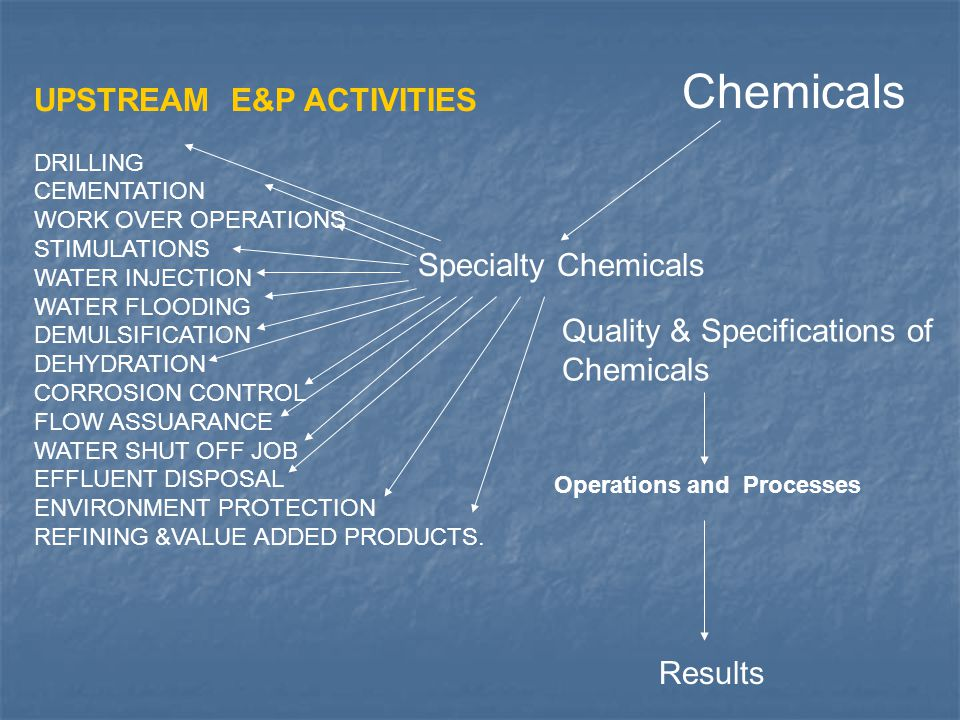 Chemicals UPSTREAM E&P ACTIVITIES Specialty Chemicals