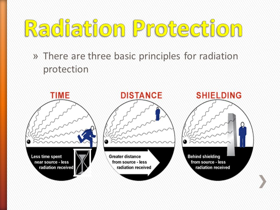 Radiation Protection There are three basic principles for radiation protection. Time.
