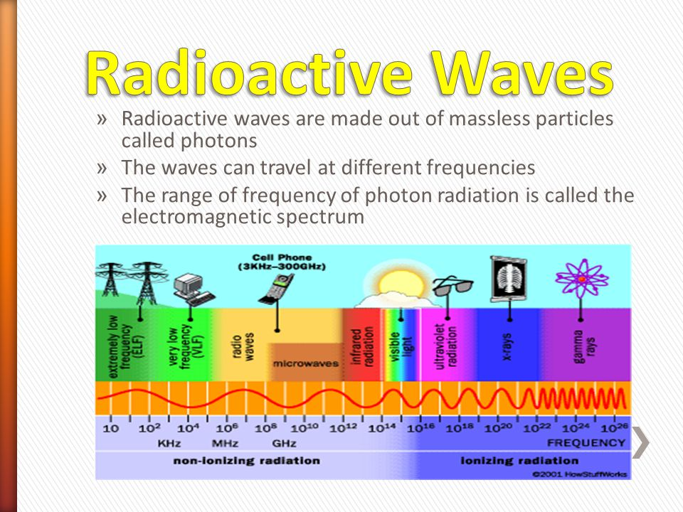 Radioactive Waves Radioactive waves are made out of massless particles called photons. The waves can travel at different frequencies.