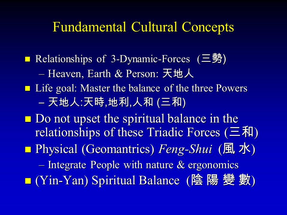 Fundamental Cultural Concepts