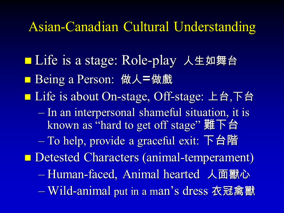 Asian-Canadian Cultural Understanding