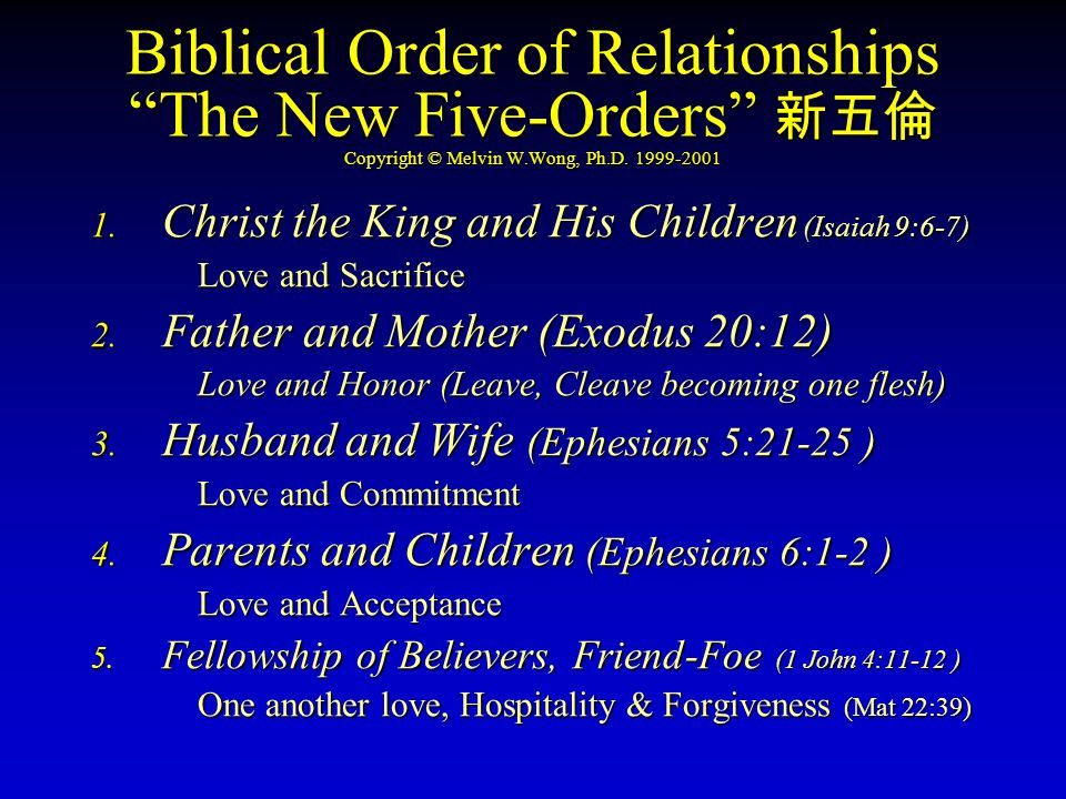 Biblical Order of Relationships The New Five-Orders 新五倫 Copyright © Melvin W.Wong, Ph.D. 1999-2001