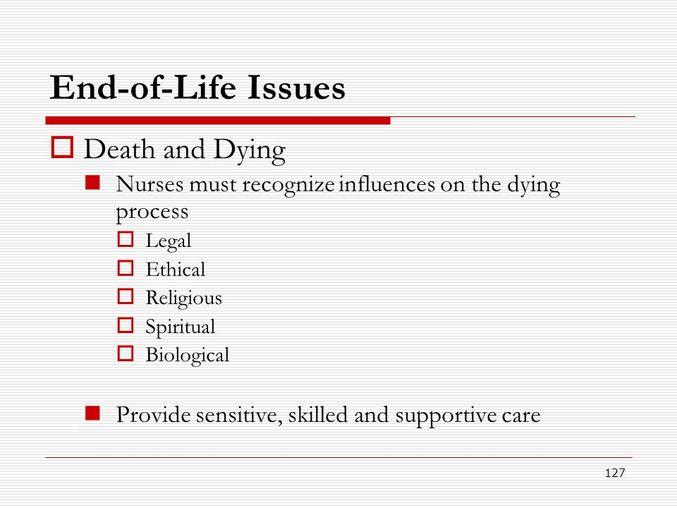End-of-Life Issues Death and Dying
