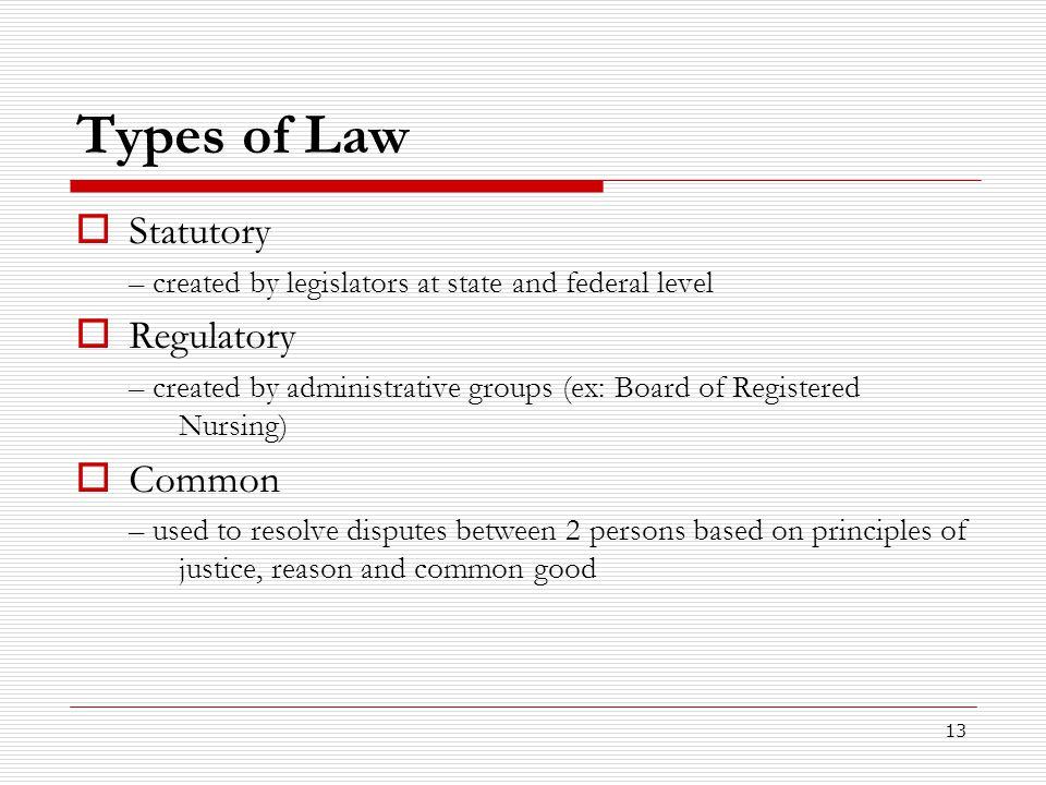 Types of Law Statutory Regulatory Common
