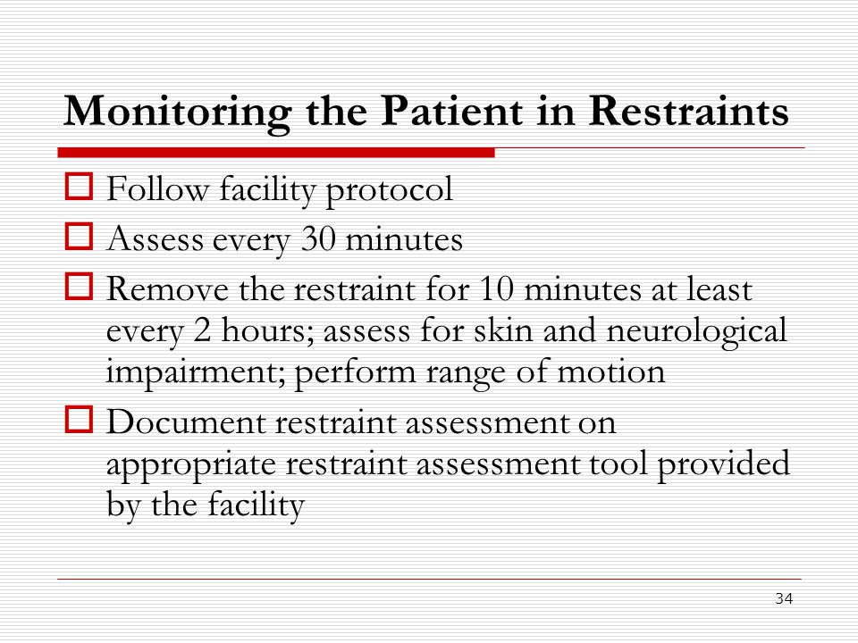 Monitoring the Patient in Restraints