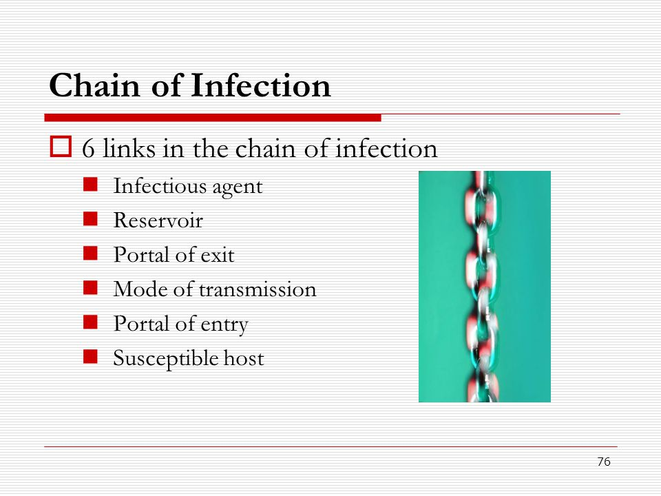 Chain of Infection 6 links in the chain of infection Infectious agent