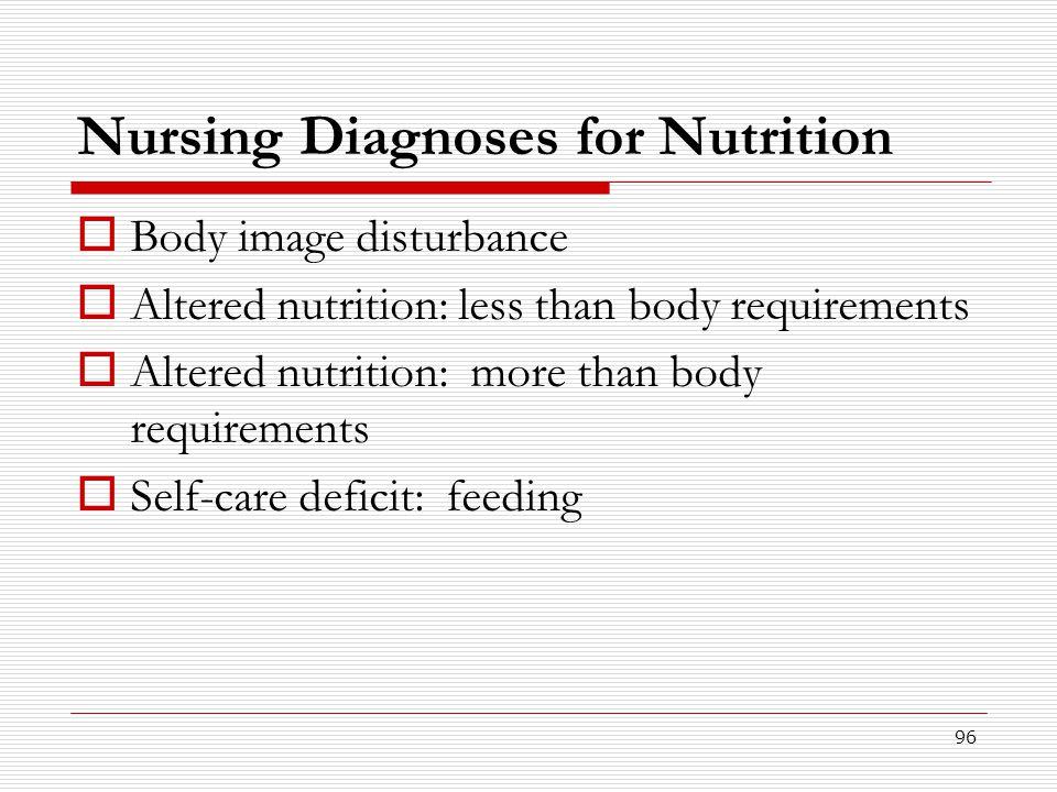 Nursing Diagnoses for Nutrition