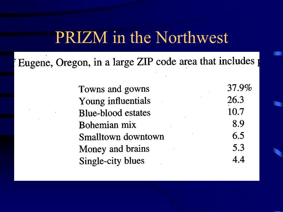 PRIZM in the Northwest
