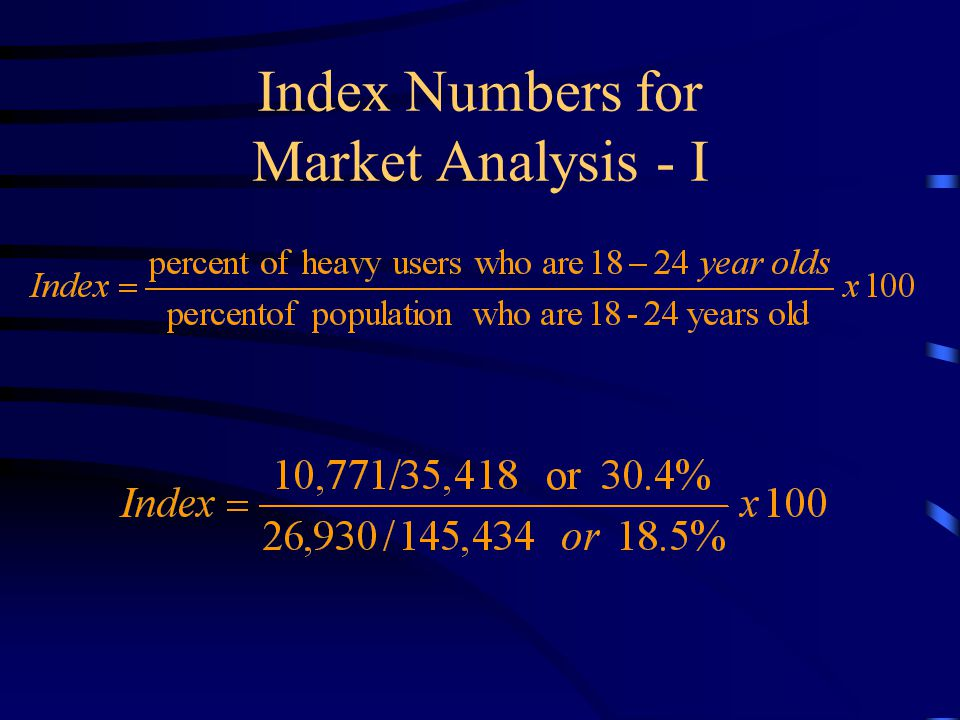 Index Numbers for Market Analysis - I