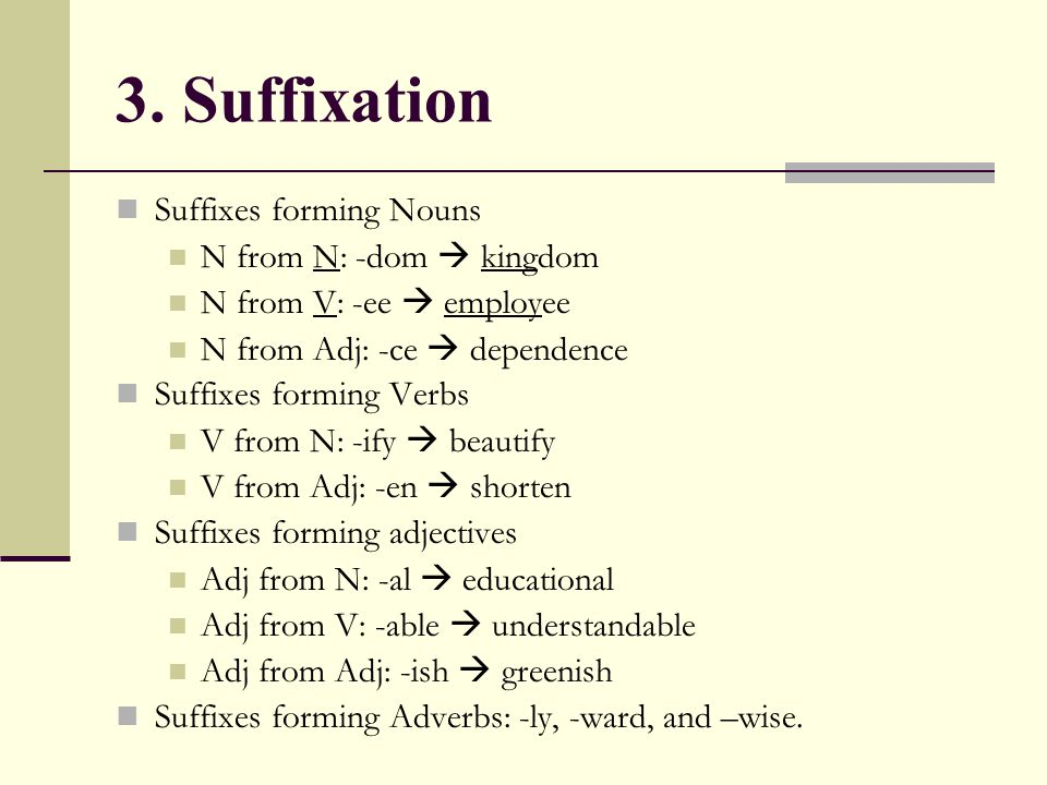 3. Suffixation Suffixes forming Nouns N from N: -dom  kingdom