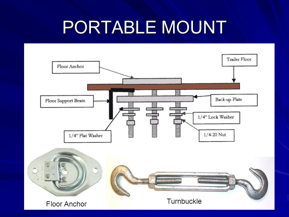 PORTABLE MOUNT Turnbuckle Floor Anchor