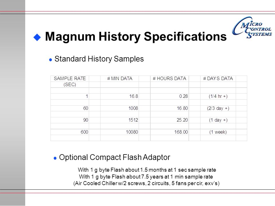 Magnum History Specifications