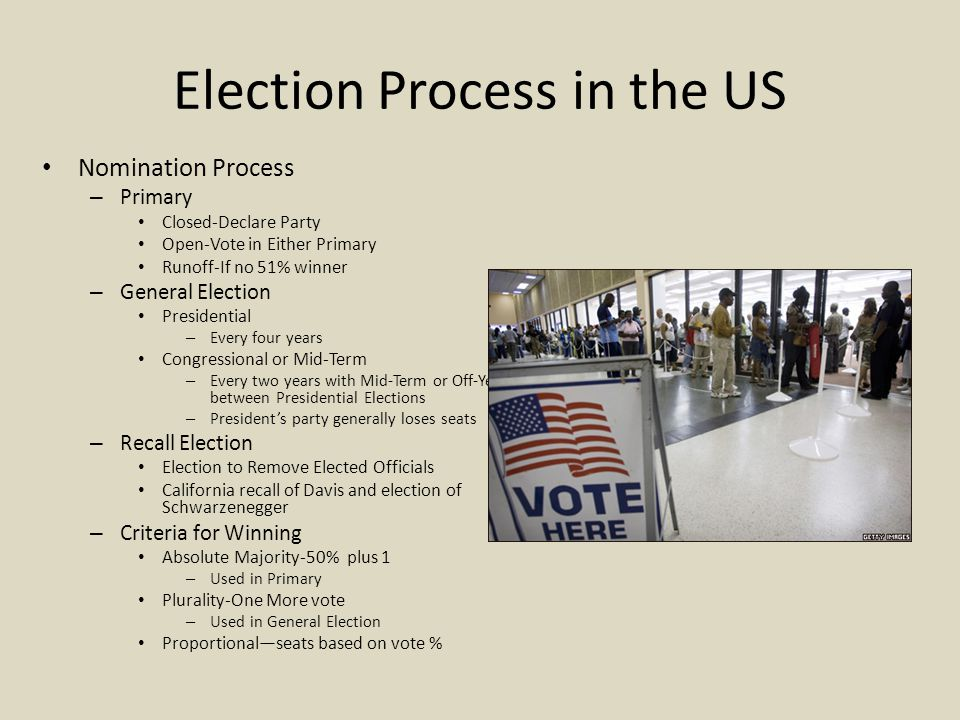 Election Process in the US