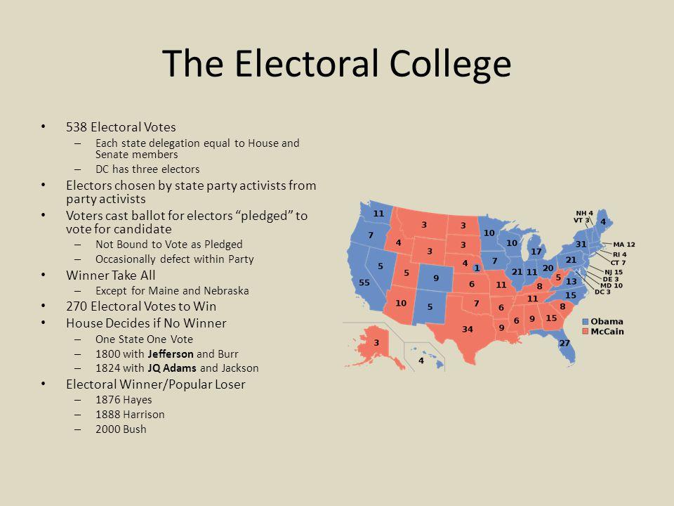The Electoral College 538 Electoral Votes