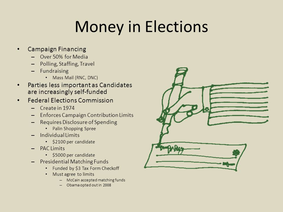 Money in Elections Campaign Financing