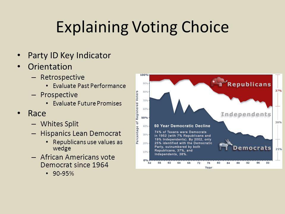 Explaining Voting Choice