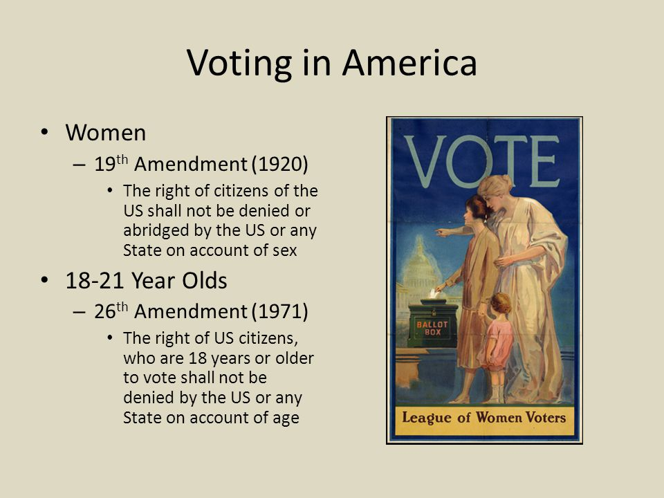 Voting in America Women 18-21 Year Olds 19th Amendment (1920)
