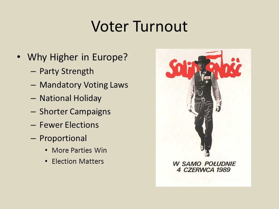 Voter Turnout Why Higher in Europe Party Strength