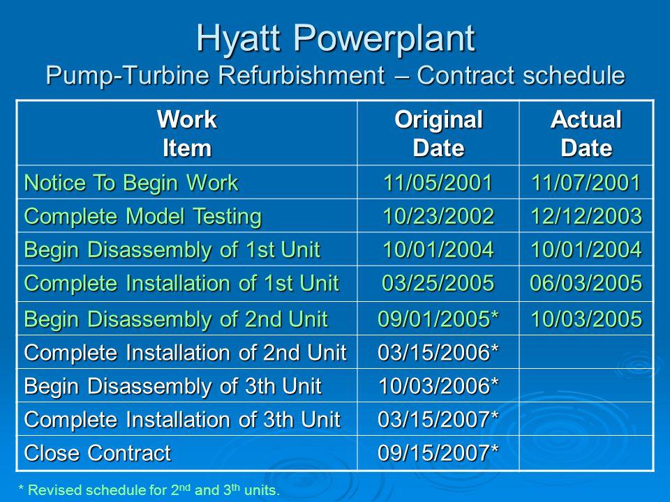 Hyatt Powerplant Pump-Turbine Refurbishment – Contract schedule