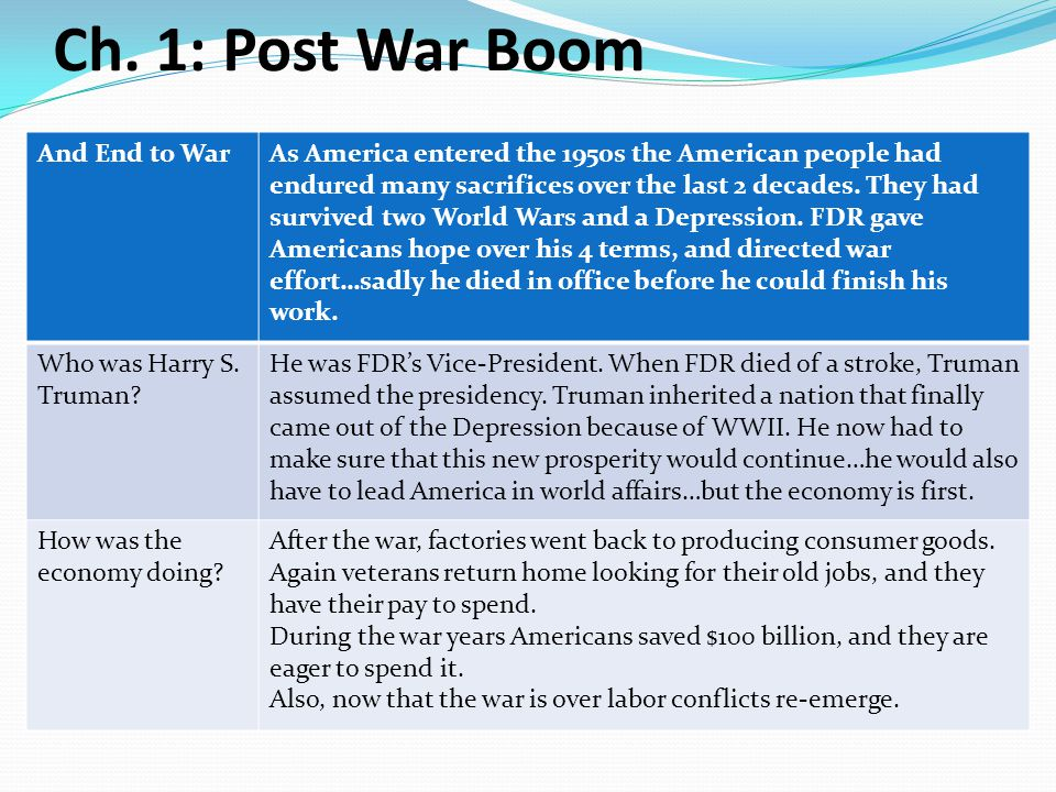Ch. 1: Post War Boom And End to War