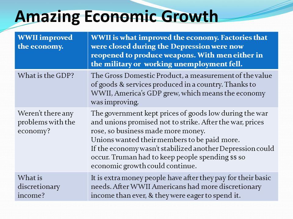 Amazing Economic Growth