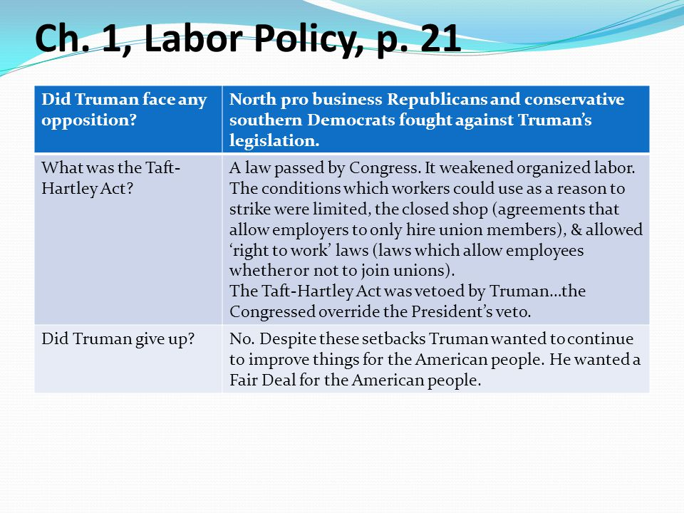 Ch. 1, Labor Policy, p. 21 Did Truman face any opposition