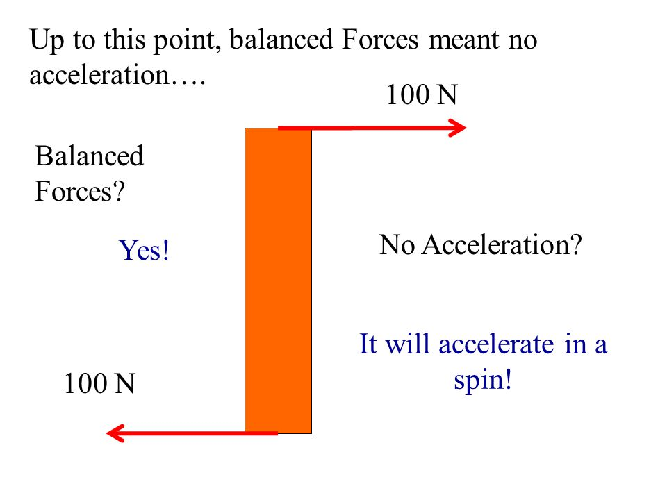 It will accelerate in a spin!