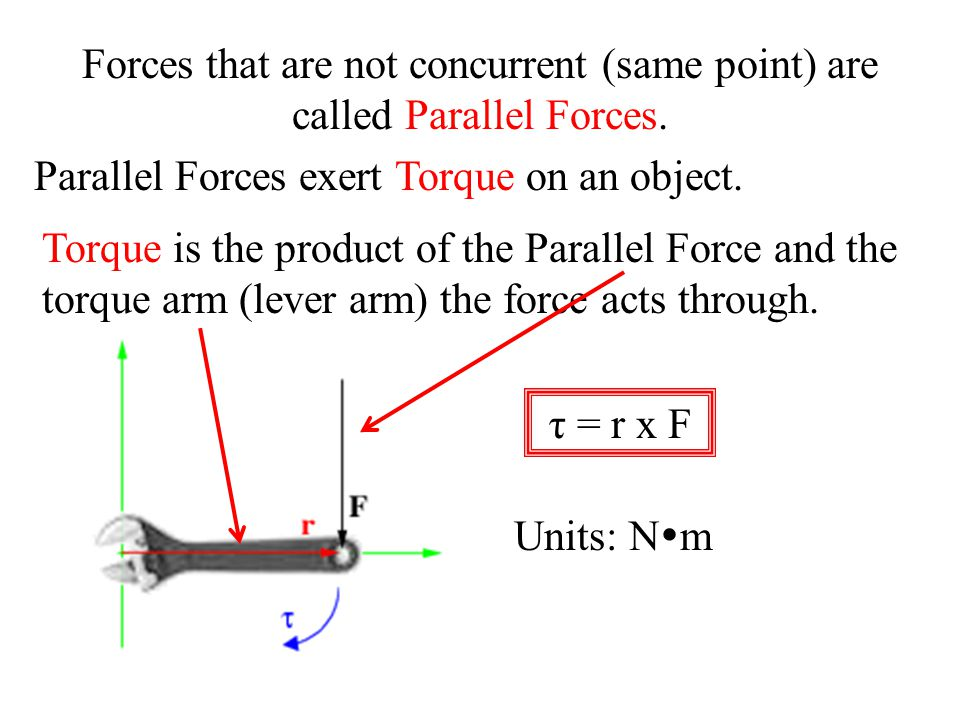 Forces that are not concurrent (same point) are called Parallel Forces.