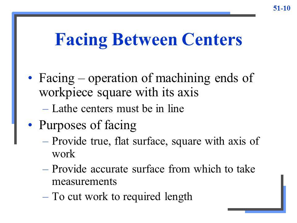 Facing Between Centers