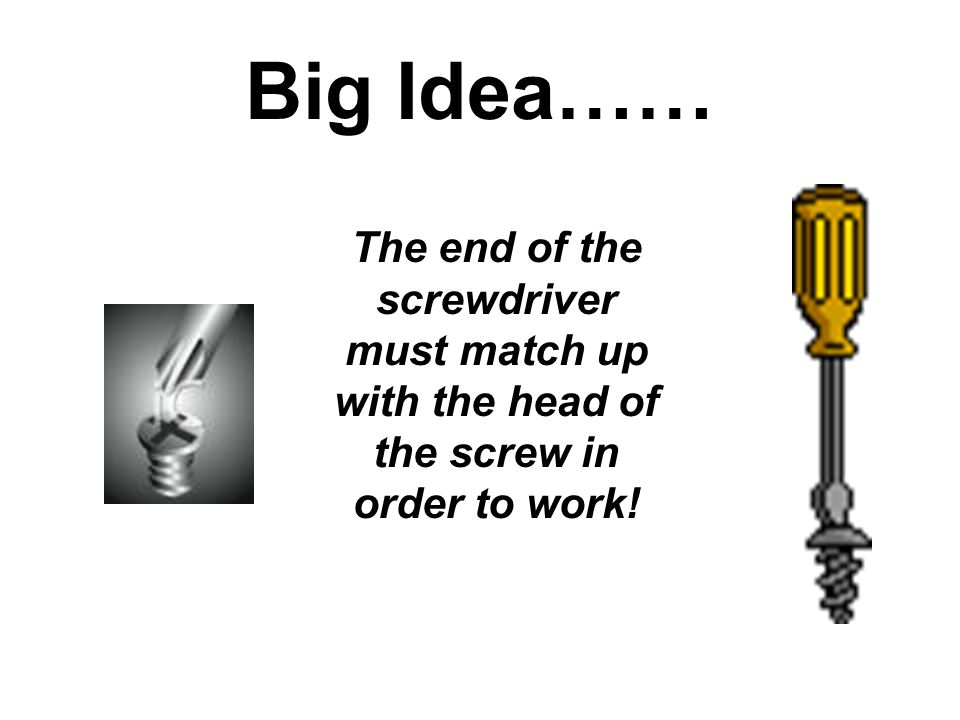 Big Idea…… The end of the screwdriver must match up with the head of the screw in order to work!
