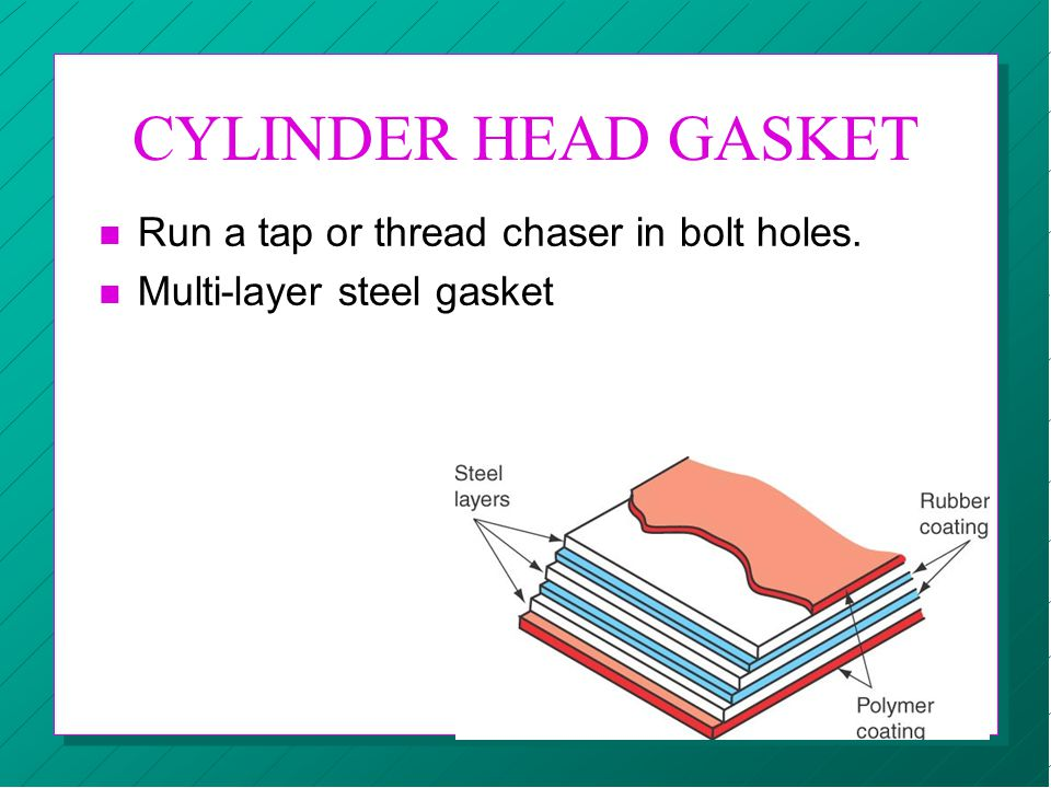 CYLINDER HEAD GASKET Run a tap or thread chaser in bolt holes.