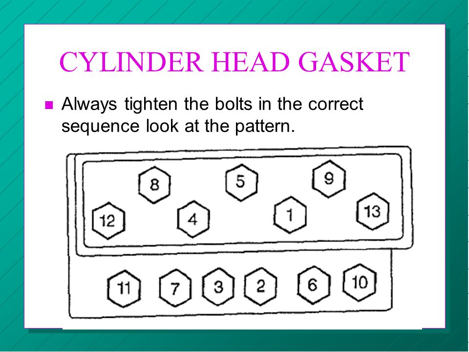 CYLINDER HEAD GASKET Always tighten the bolts in the correct sequence look at the pattern.