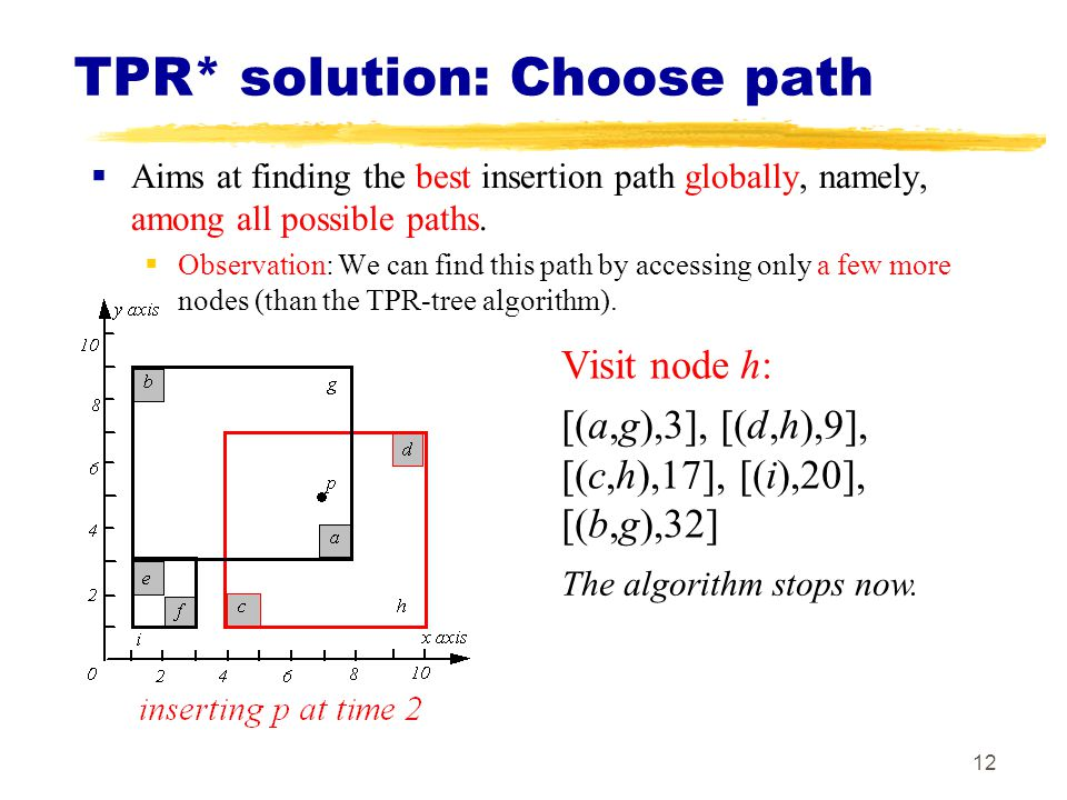TPR* solution: Choose path