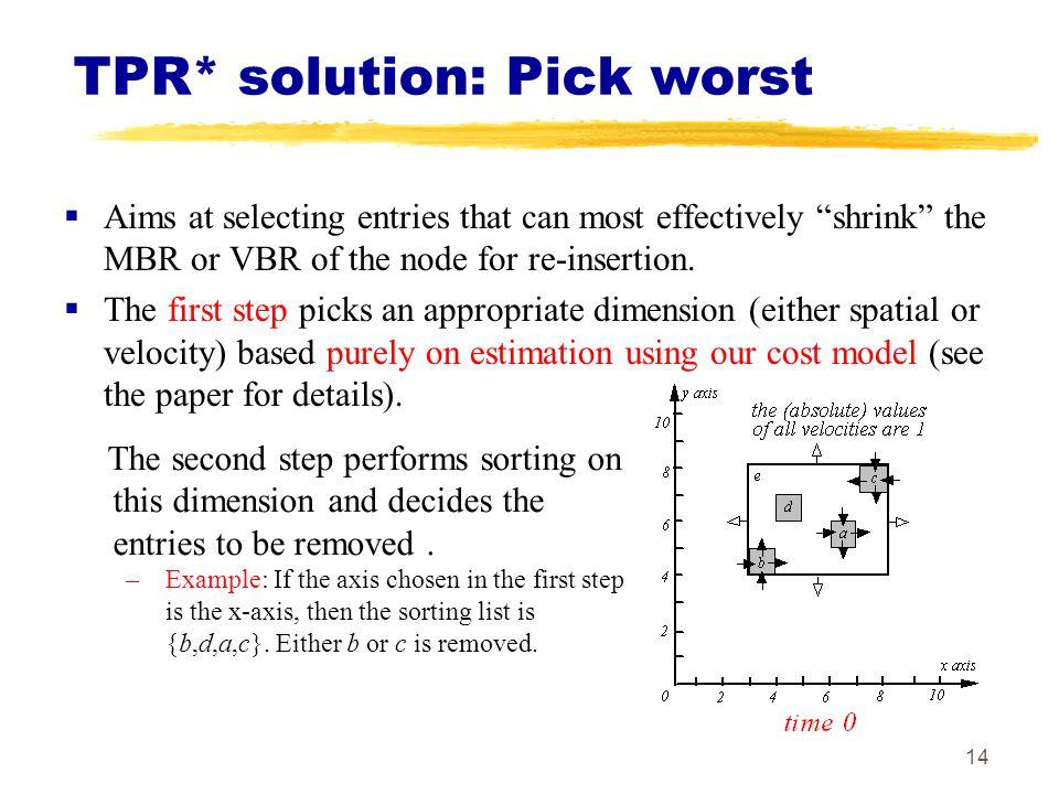 TPR* solution: Pick worst