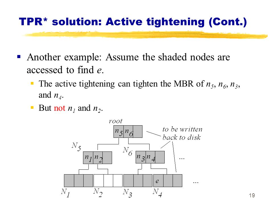 TPR* solution: Active tightening (Cont.)