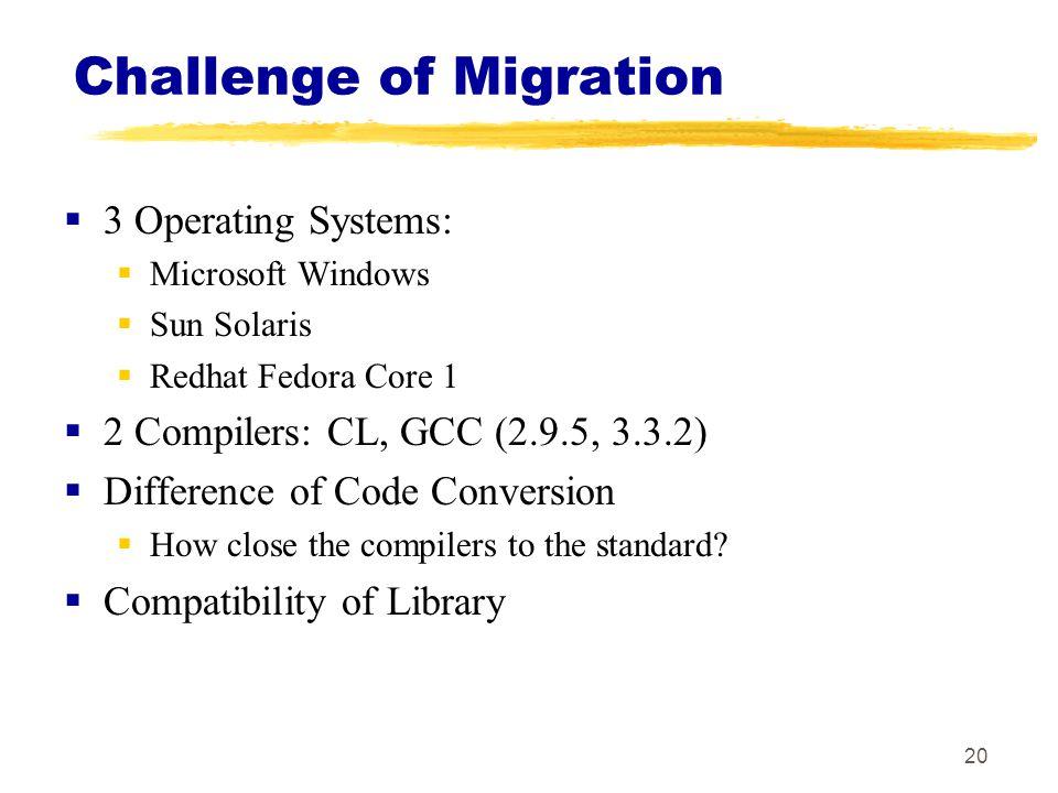 Challenge of Migration
