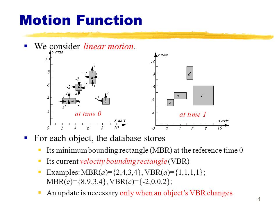 Motion Function We consider linear motion.