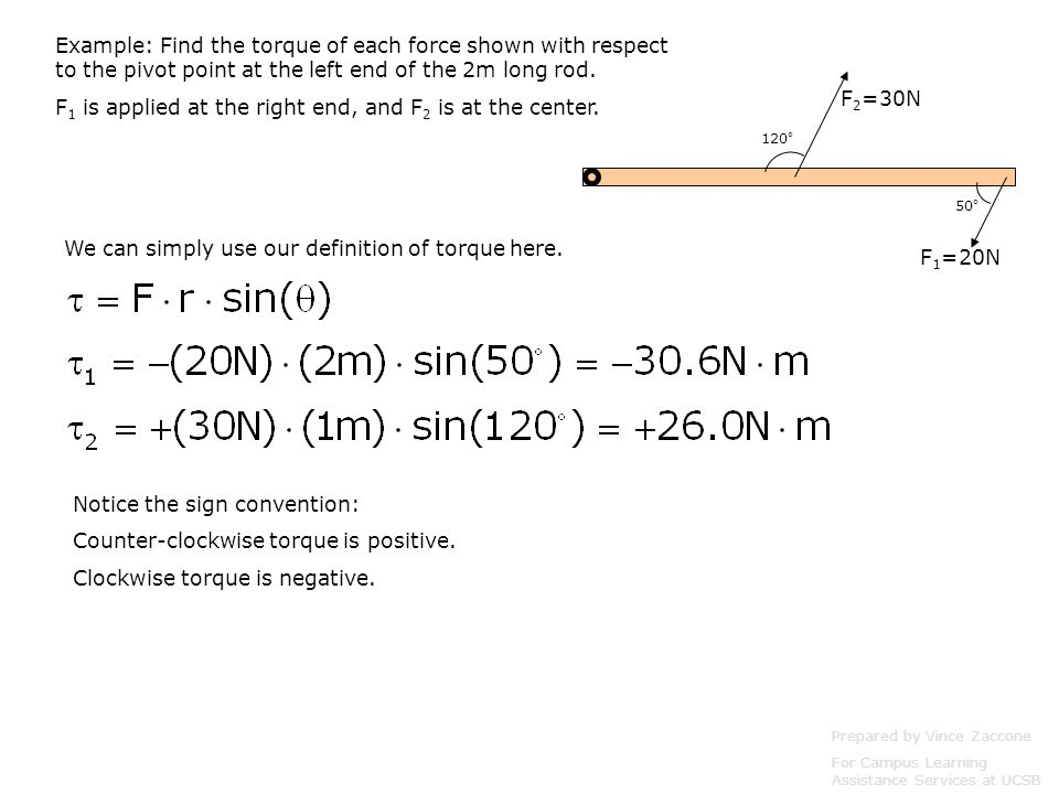 F1 is applied at the right end, and F2 is at the center. F2=30N