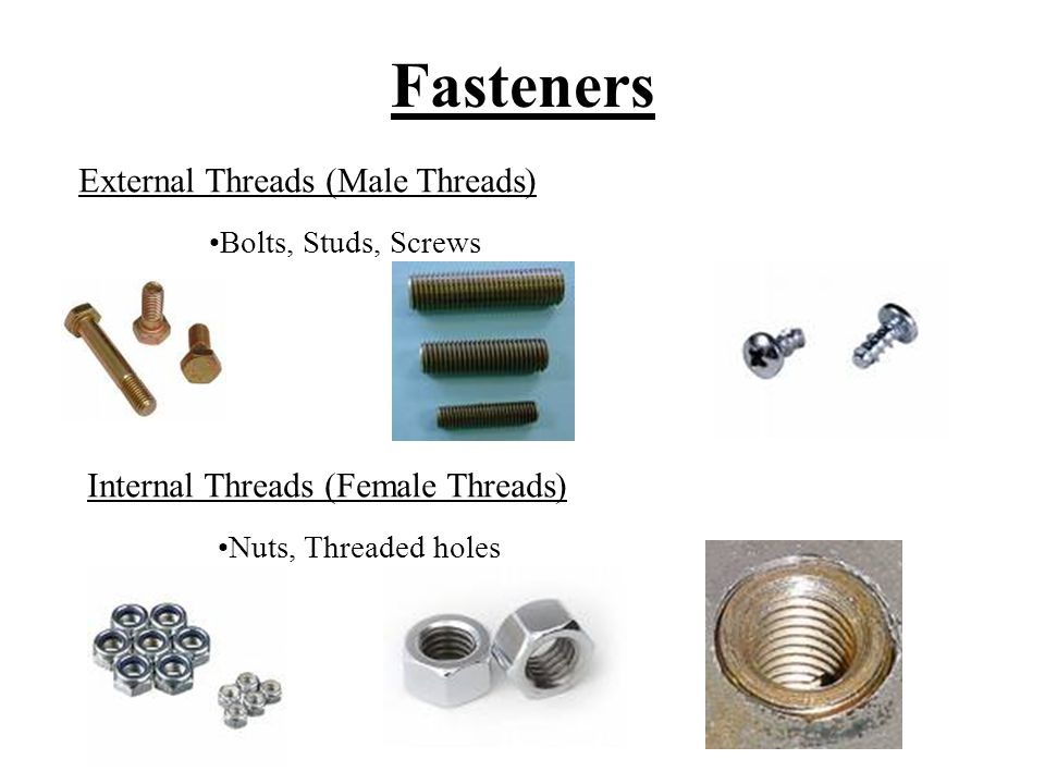 Fasteners External Threads (Male Threads)