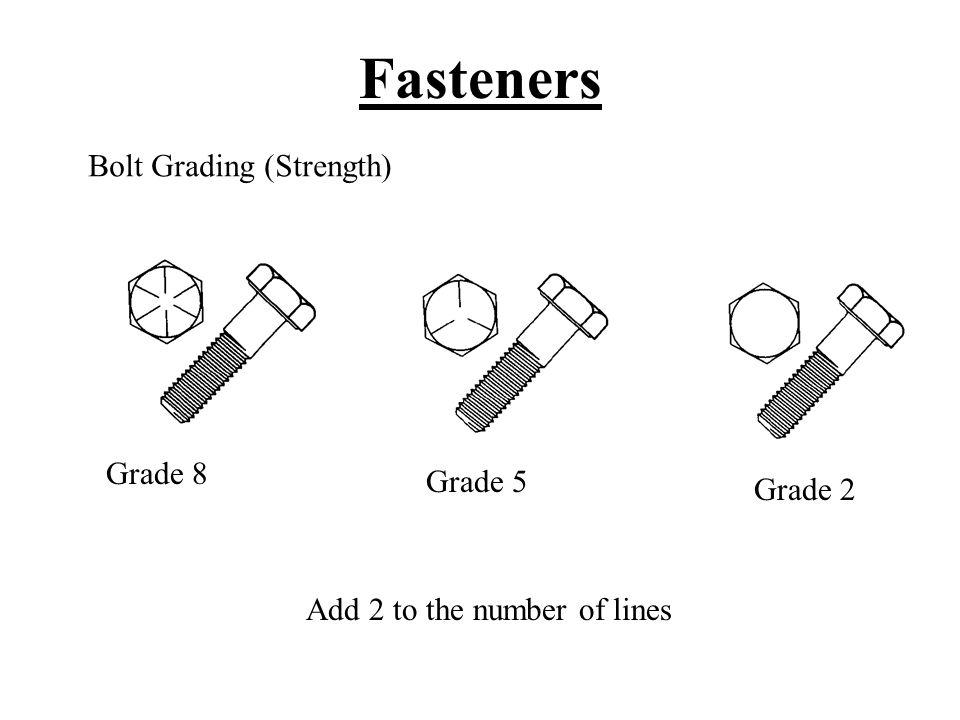 Fasteners Bolt Grading (Strength) Grade 8 Grade 5 Grade 2