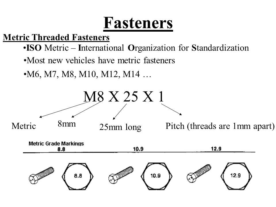 Fasteners M8 X 25 X 1 Metric Threaded Fasteners