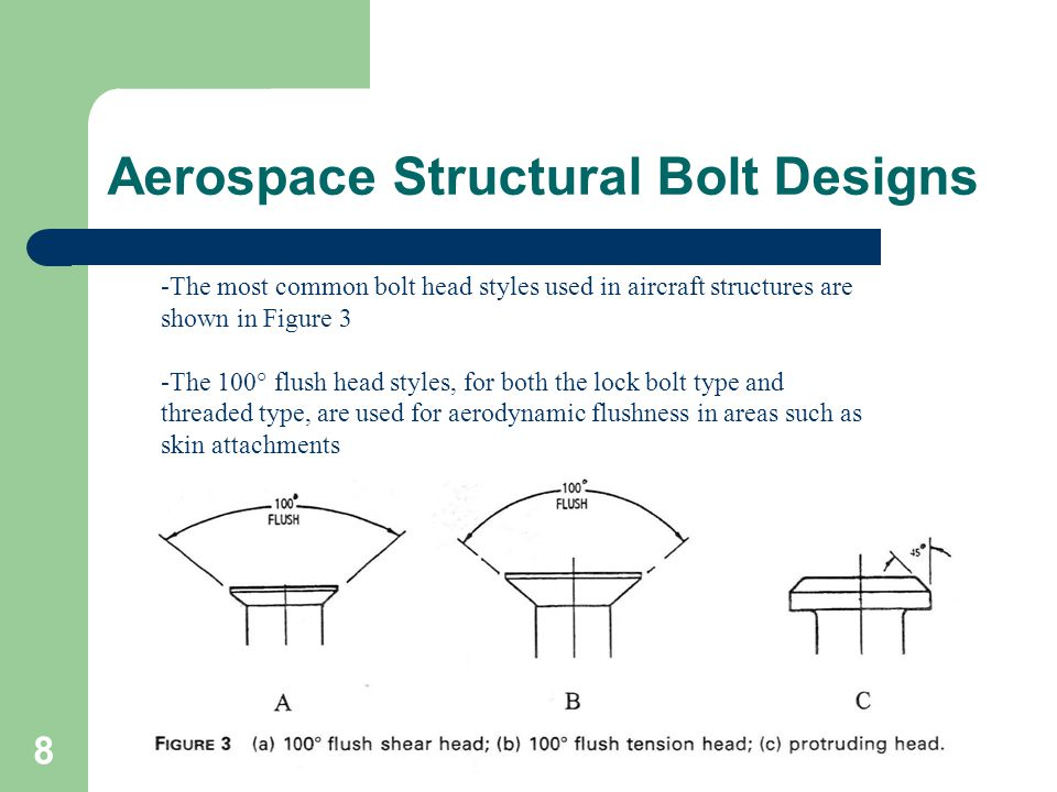 Aerospace Structural Bolt Designs
