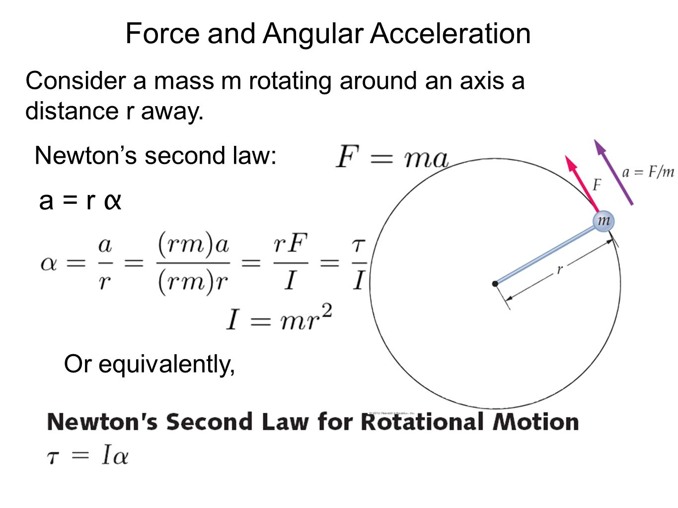 Force and Angular Acceleration